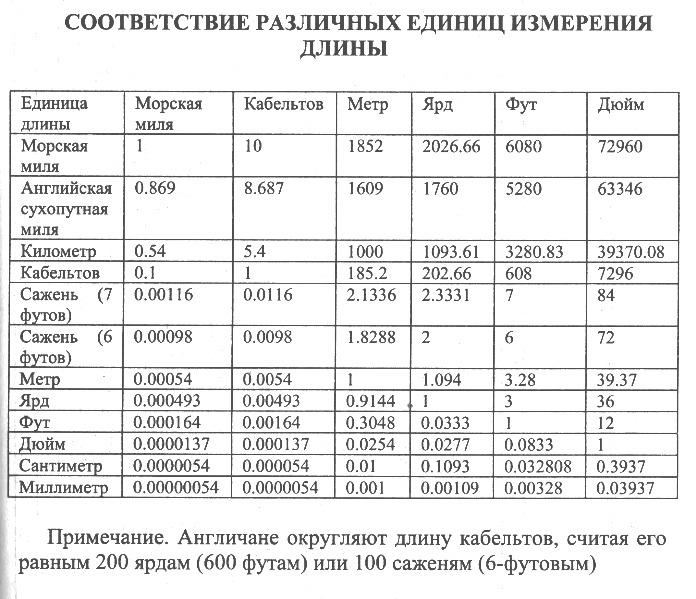 Таблица сжигания калорий - jagodicyru